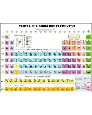 Tabela Periódica 010